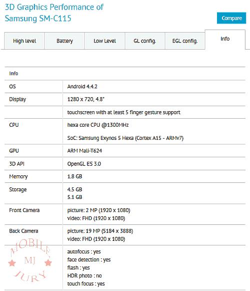 Samsung Galaxy S5 Zoom-GFXBench-mobilejury