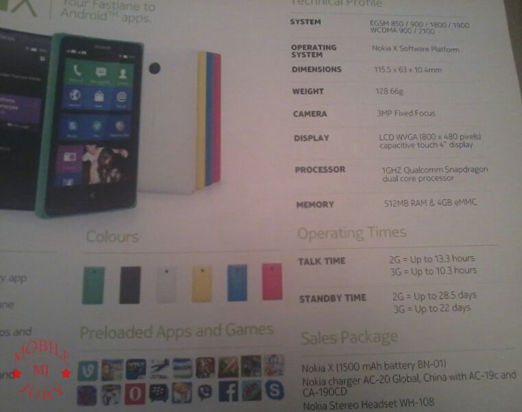 Nokia X oficially launched