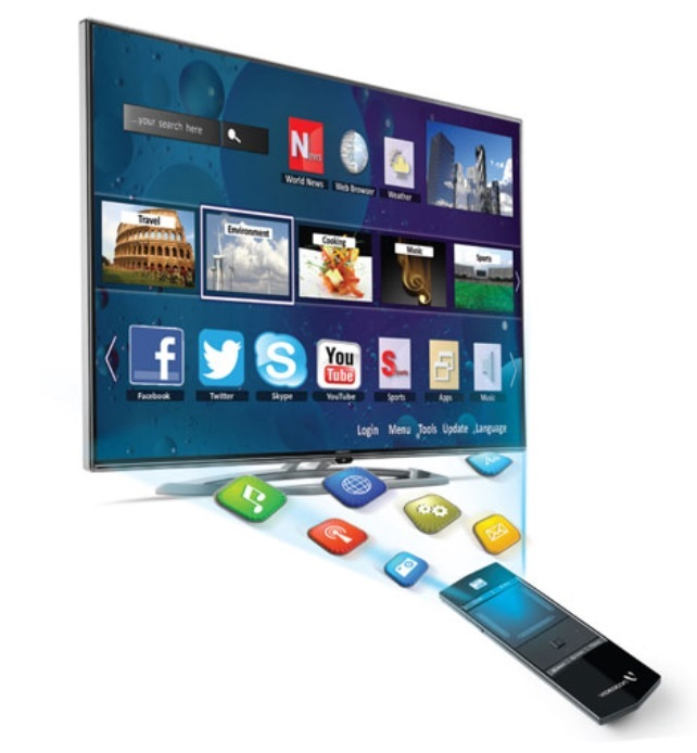 Smart Remote with Touchpad